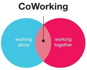 Coworking-alone-together-300x244